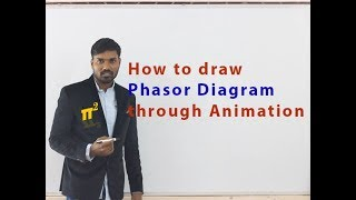 How to draw phasor diagram | What is leading and lagging |Animation |PiSquare Academy