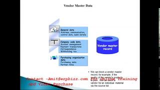 SAP MM Données de base des Concepts