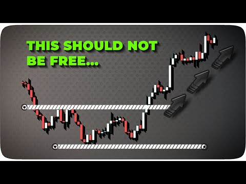 """Steal My """"Terminator"""" Forex & Crypto Strategy   BEST Scalping & Day Trading Strategy For Beginners"""