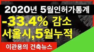 코로나에 서울시 건축인허가는? 2020년 5월 인허가통…