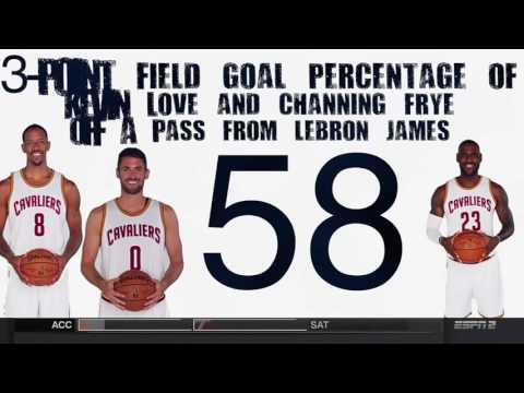 Gar Forman On Bulls, Jimmy Butler & Derrick Rose - Love NBA