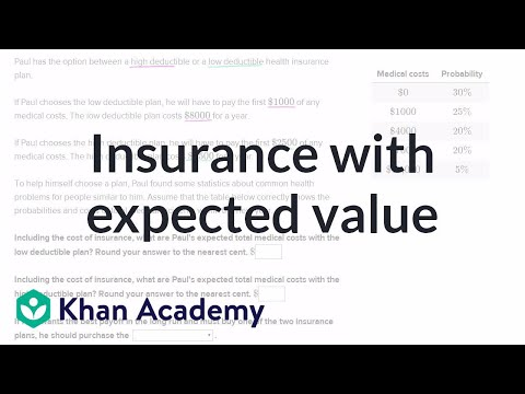 Comparing insurance with expected value | Probability and Statistics | Khan Academy