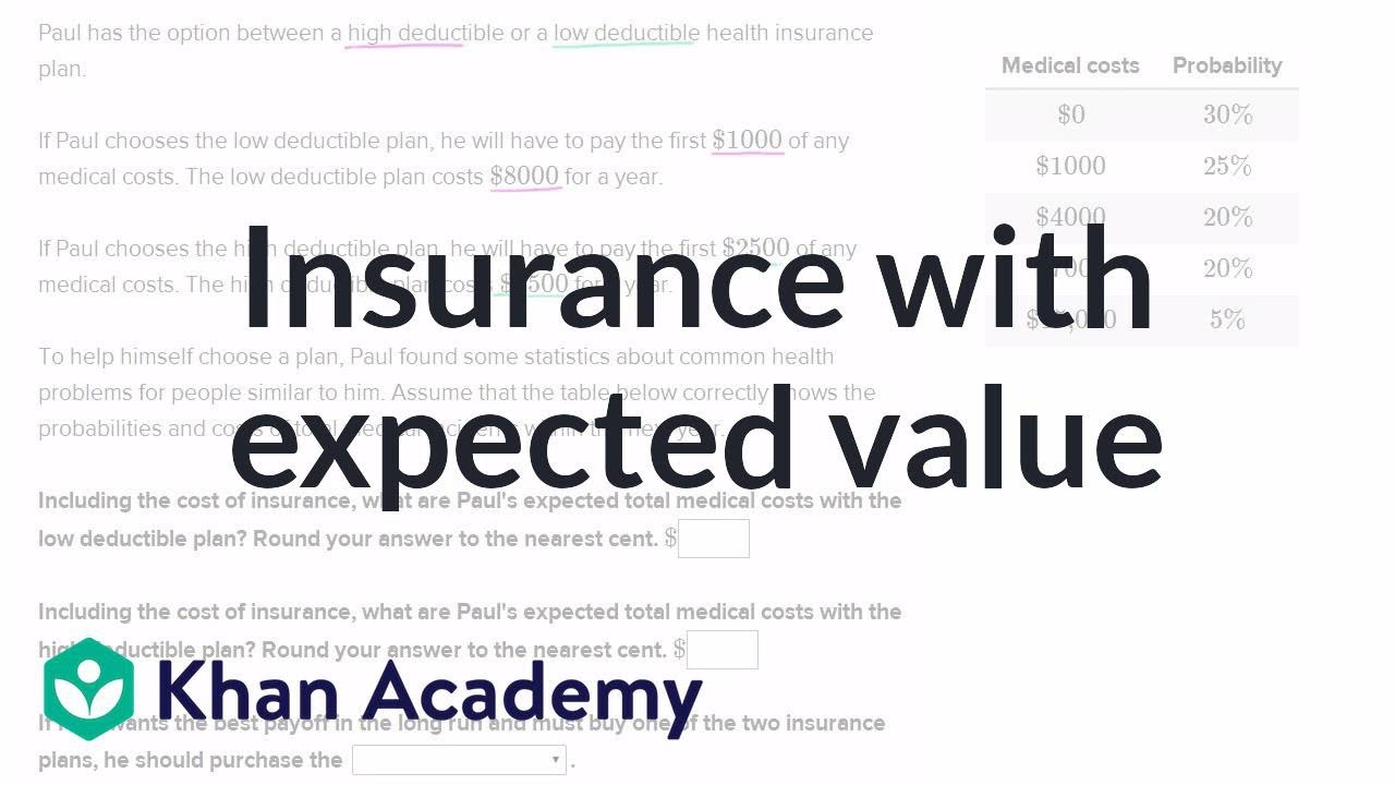 Comparing Insurance With Expected Value Video Khan Academy