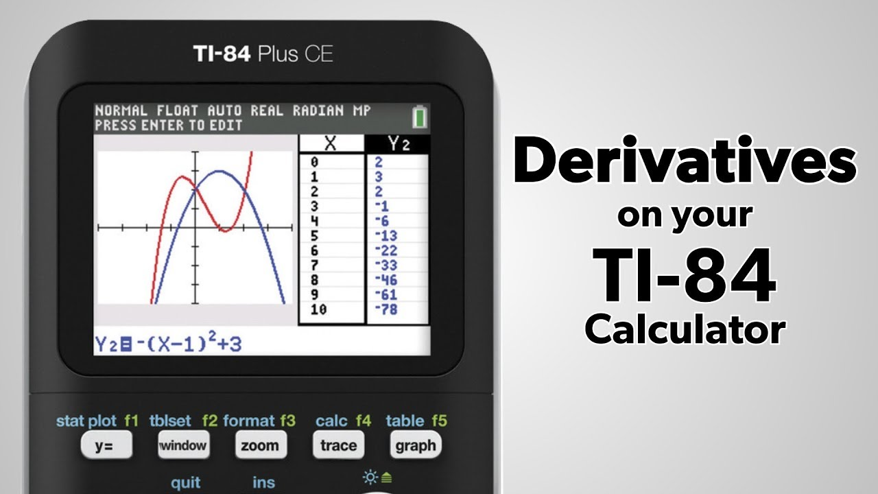 How To Graph The Derivative Of A Function On A Ti 83