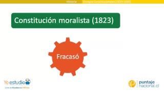 Ensayos Constitucionales (1823-1830)