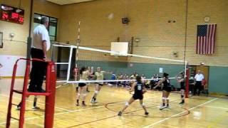 Lubbock Coronado/amarillo Sandies Volleyball