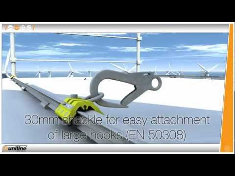 Nacelle Safety for Wind Energy Sector - UniRail from Uniline Safety Systems