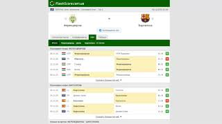 Ференцварош Барселона Прогноз и обзор матч на футбол 02 декабря 2020 Лига чемпионов Тур 5