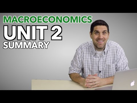 Macro Unit 2 Summary- Measuring the Economy