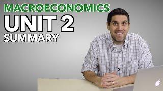 Macro Unit 2 Summary- Measuring the Economy