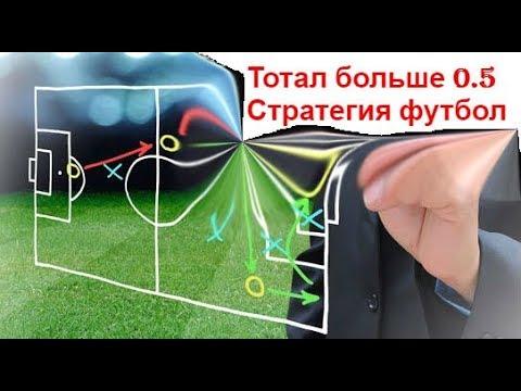 Футбол стратегия догона