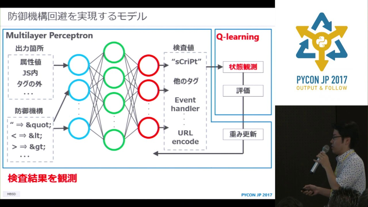 Image from Pythonと機械学習によるWebセキュリティの自動化 (Isao Takaesu) - PyCon JP 2017