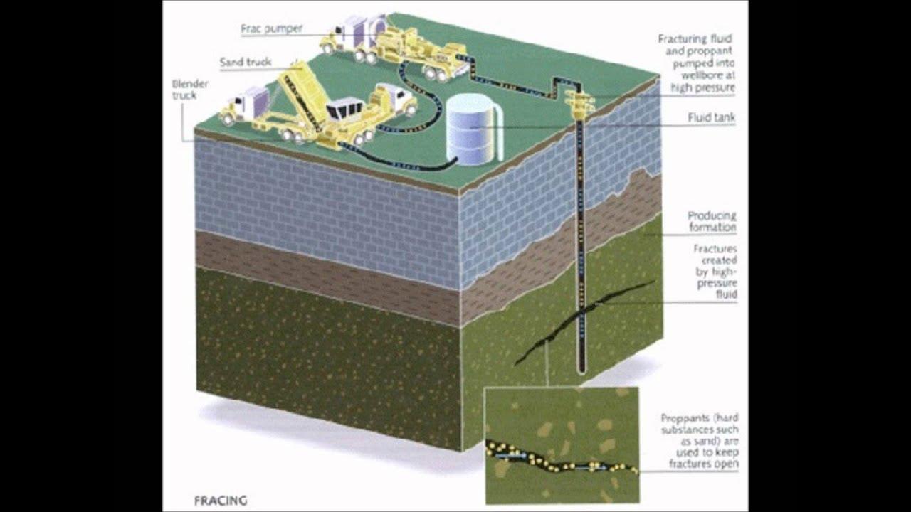 fracking for natural gas essay