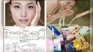 видео Схема азиатского ухода за лицом или секрет молодости азиатских женщин