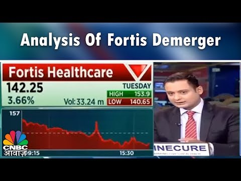 Fortis Healthcare Demerger | Many Questions Unanswered? | CNBC Awaaz