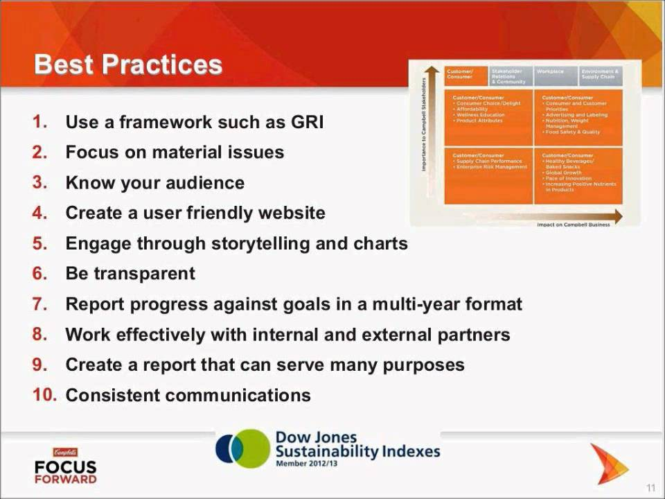 How to communicate sustainability to external stakeholders. Want some tips on how to communicate your sustainability achievements to external stakeholders? Then listen to this webinar recording. Campbell Soup Company .... Youtube video for project managers.