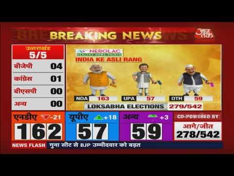 Election Results 2019 LIVE | MP : GUNA से JYOTIRADITYA SCINDIA पीछे रेस में !