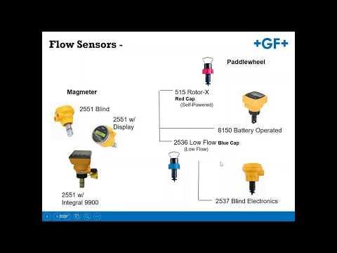 Gilson Engineering - Insertion Flowmeter Basics With Signet