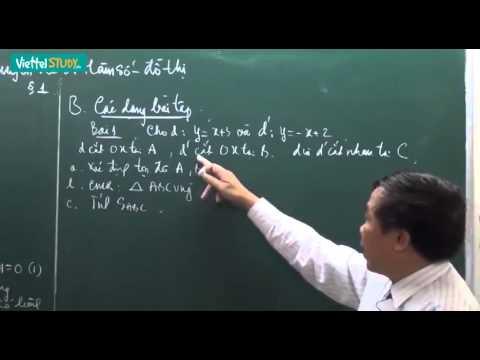 Ôn thi tuyển lớp 10 toán Hàm số và đồ thị Bài 01 Lý thuyết cần nhớ   Bài tập về đường thẳng Tiết 1