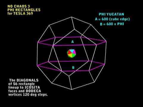 3D PLATONIC ORDER NO CHAOS 369.