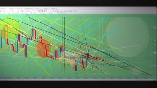 Predicting the Market using Geometry - Secrets of predicting Currency Trends - How to map the Forex