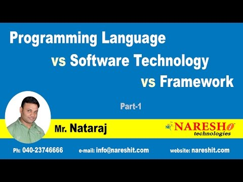 Programming Language vs Software Technology vs Framework Part-1 | Hibernate Tutorial