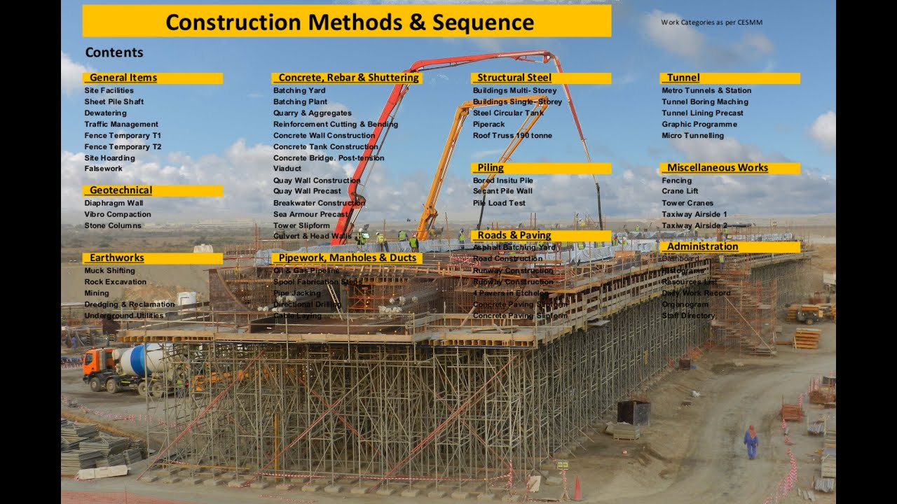 Construction Methods Sequence Youtube