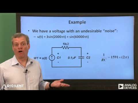 Real Analog - Circuits1 Labs: Ch11 Vid1: Introduction to Frequency Response