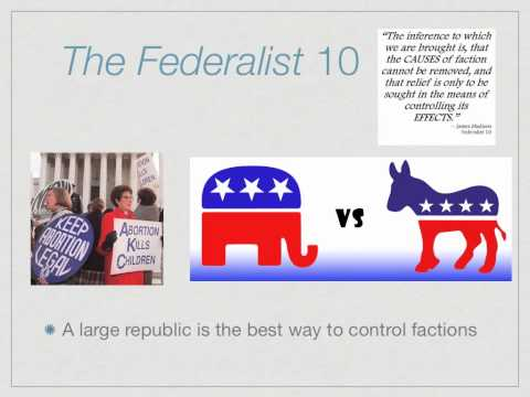 1.5 Constitutional Limits on Federal Power AP Gov