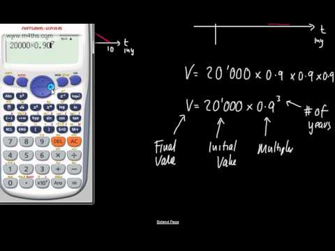 GCSE Maths - Compound and Simple Interest Difference (Growth and Decay)
