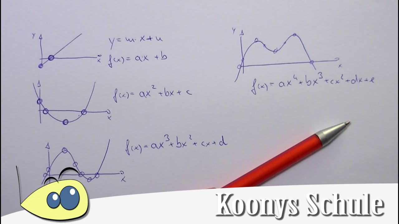 Funktionen und ihre Standardfragen, linear, quadratisch, kubisch usw ...
