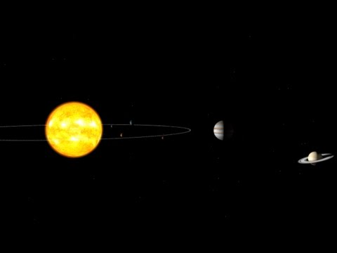 Visible Solar System YT