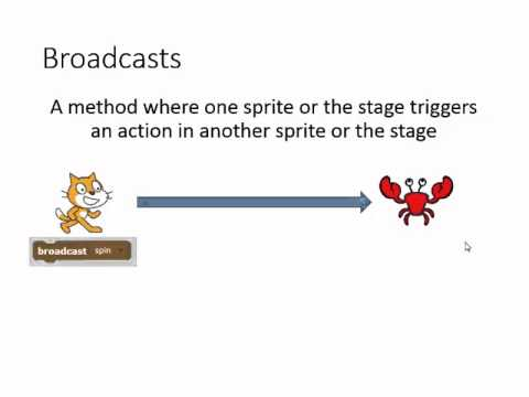 How a broadcast works in Scratch