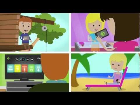 Meet Boxee TV