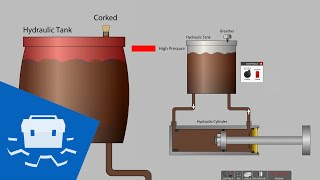 What is a Hydraulic Tank/Reservoir Breather?