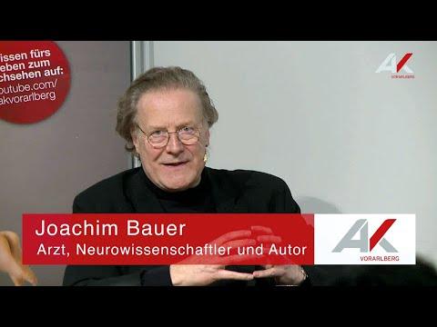 Reinhard Haller Die Macht Der Kränkung Youtube