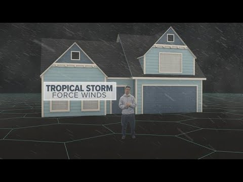 Impacts caused by the different categories of hurricanes