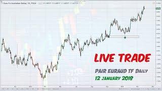 Live Trade EURAUD 12 Jan 2018 (FTR Setup)