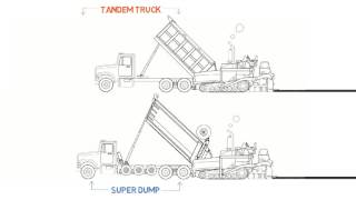 SuperDump Paving Secrets - Maximize Production with Super Dumps - Strong Industries