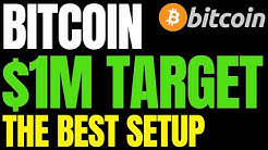 Bitcoin Facing One of the Best Setups in History With $1,000,000 Target | BTC Halving 2020 News