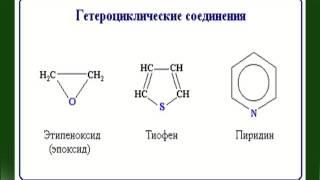 Урок 7 Классификация органических соединений