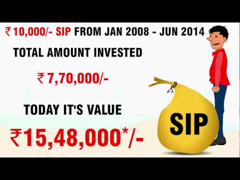 Capiflex: Mutual Fund SIP Creates Long Term Wealth.