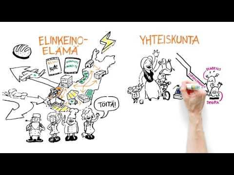 Proteiiniloikka yksilön, ympäristön ja yhteiskunnan hyväksi - ScenoProt