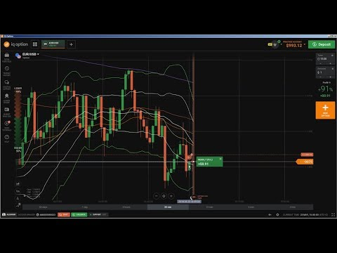📊 Candlestick Chart Analysis: how to read currency charts, investing technical analysis classes