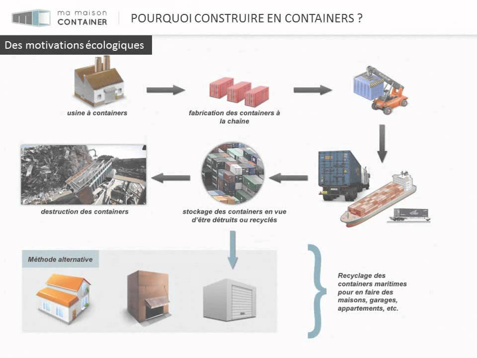 Pourquoi construire en container youtube for Maison container youtube