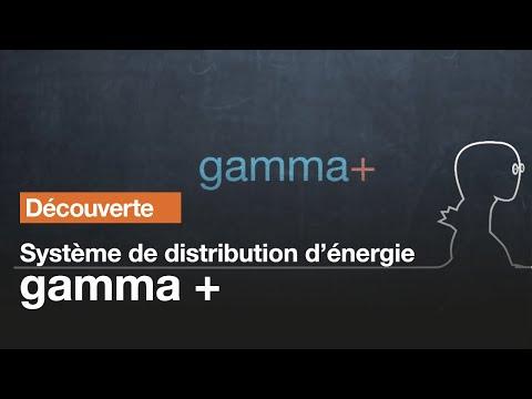 Mise en œuvre du système de distribution d'énergie gamma+