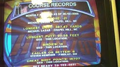 Golden Tee Fore 2005 Arcade conversion Done !