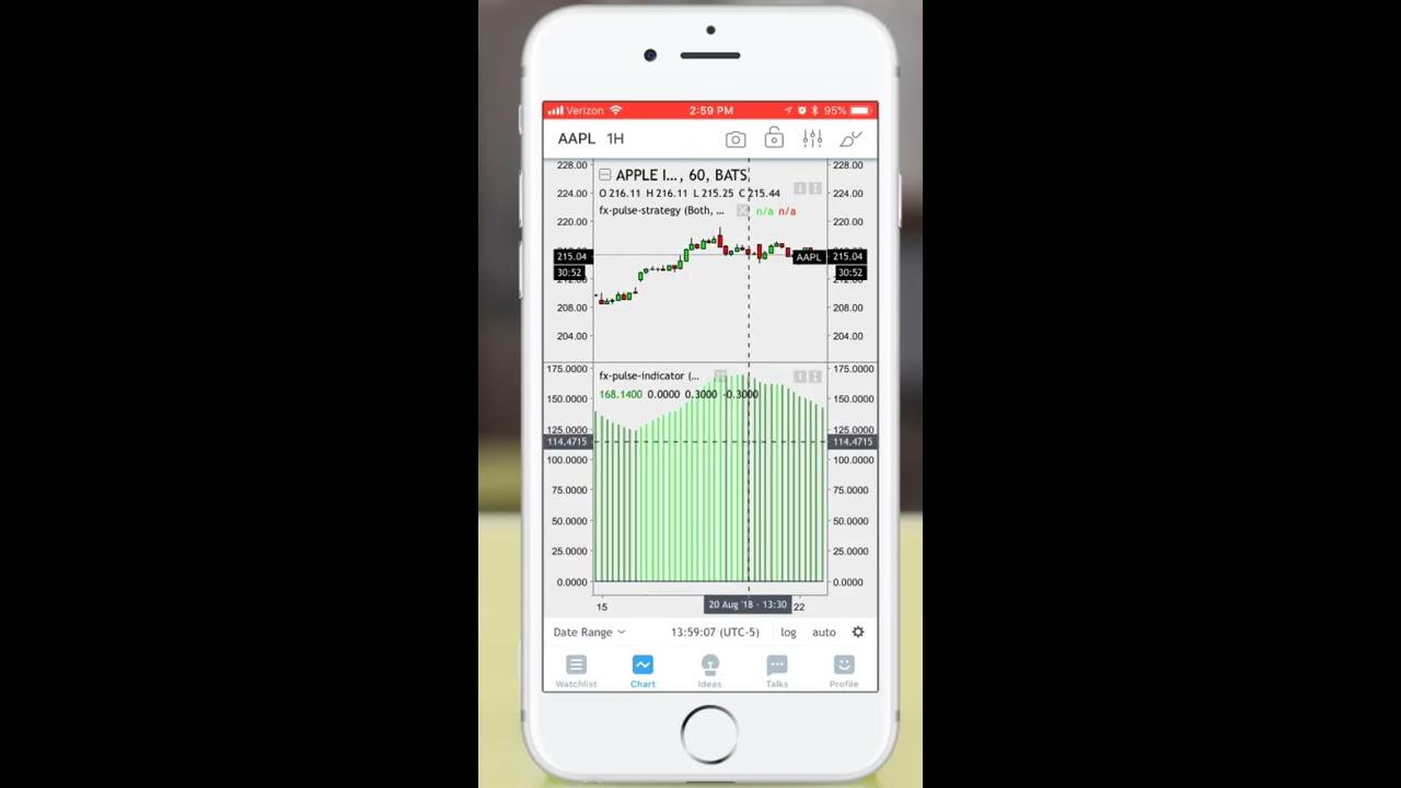 How To Add Custom Indicators On Tradingview Mobile App Youtube
