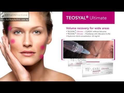 Teosyal Dermal Filler - Full Product Line