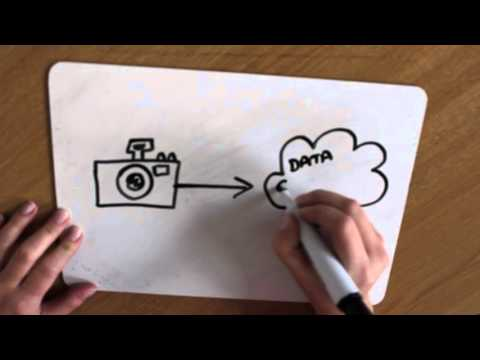 Azure Backup and Disaster Recovery | Draw My Life